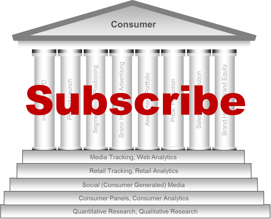 Register to subscribe to the Marketing Analytics eGuide